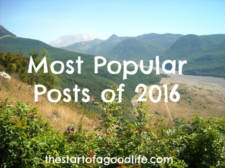 2016popularposts